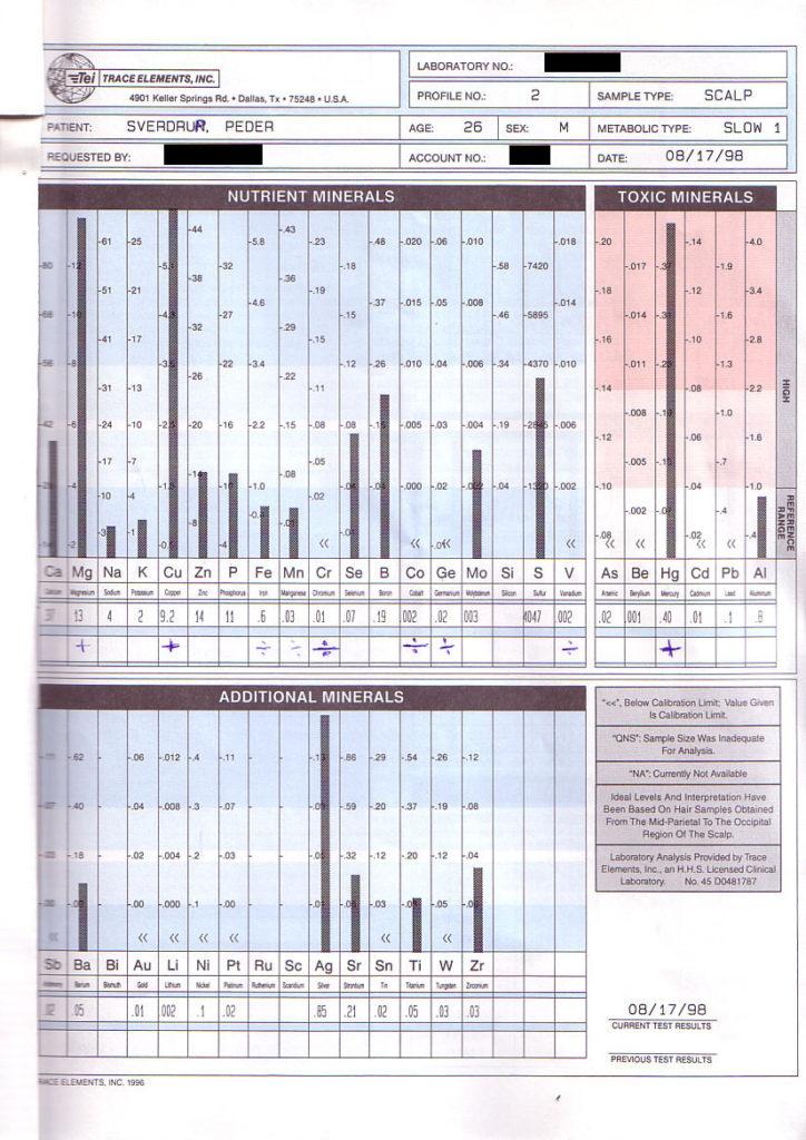 Hårprøve 1998-08-17 TEI