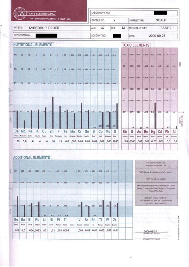 Hårprøve 2009-09-25 TEI