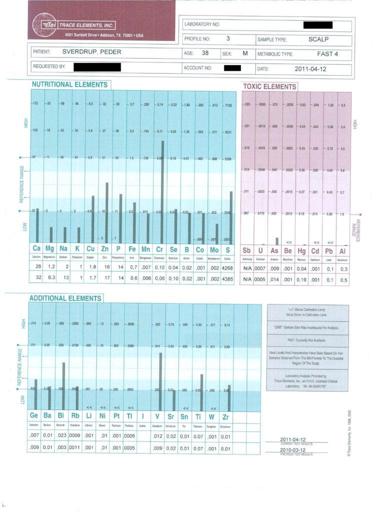 Hårprøve 2011-04-12 TEI