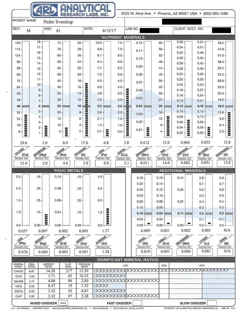 Hårprøve 2017-06-15