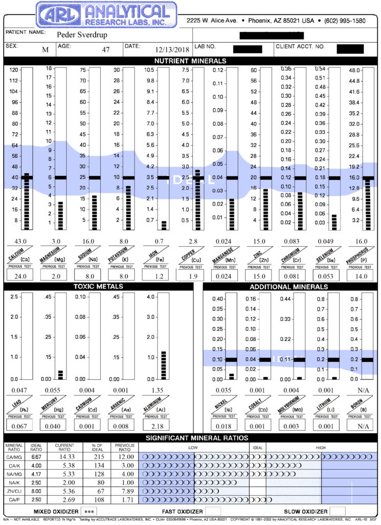 Hårprøve 2018-12-13 ARL