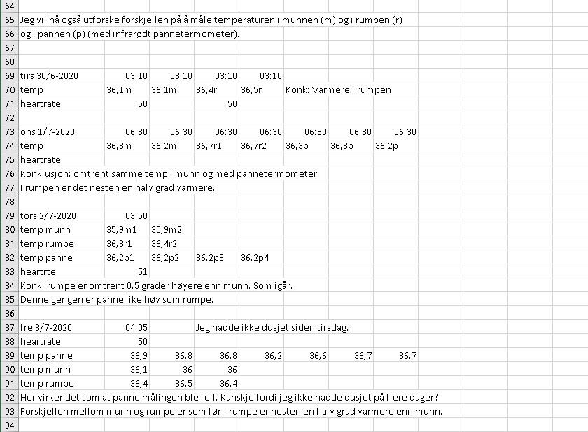 kroppstemperatur-maaling-stoffskifte-2020-06-16-side03