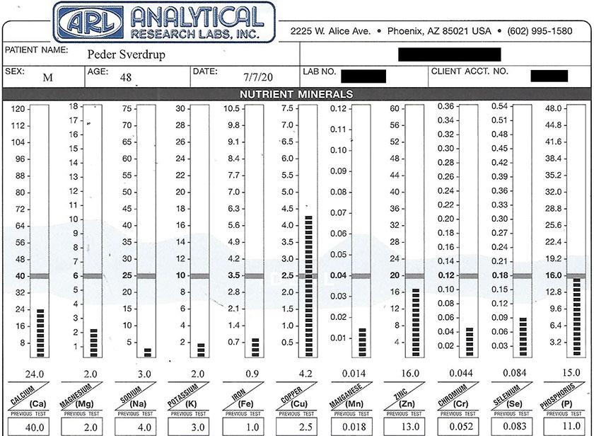 stoffskifte01-20200515-haar-mineral-analyse-01-nutrient-minerals